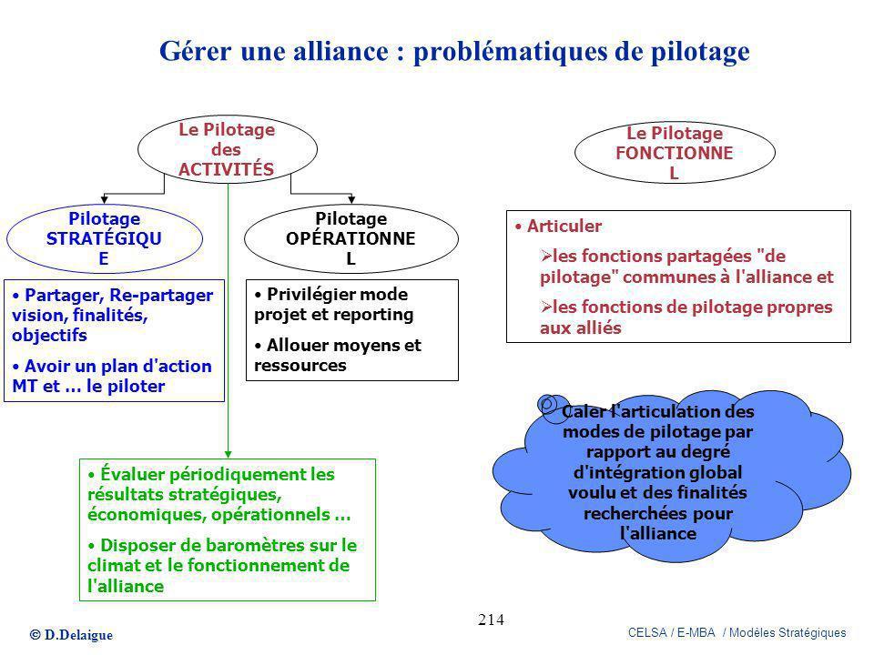 Gérer une alliance : problématiques de pilotage