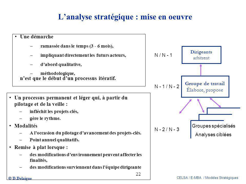 L'analyse stratégique : mise en oeuvre