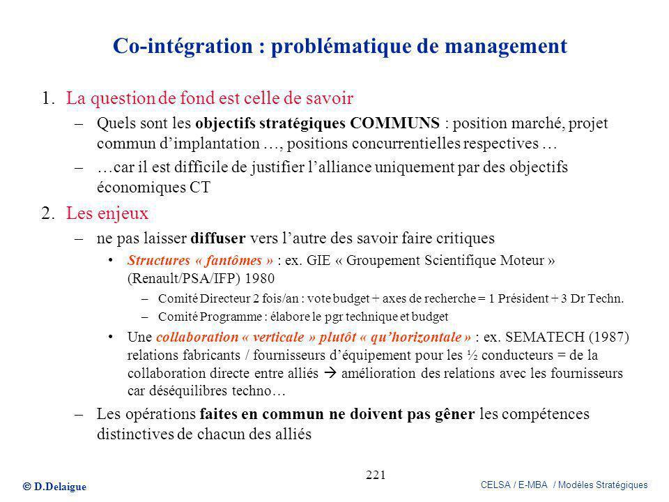 Co-intégration : problématique de management