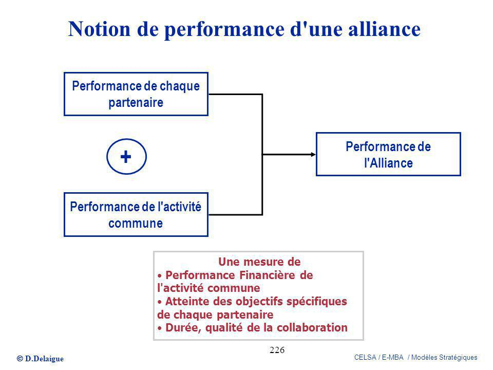 Notion de performance d une alliance