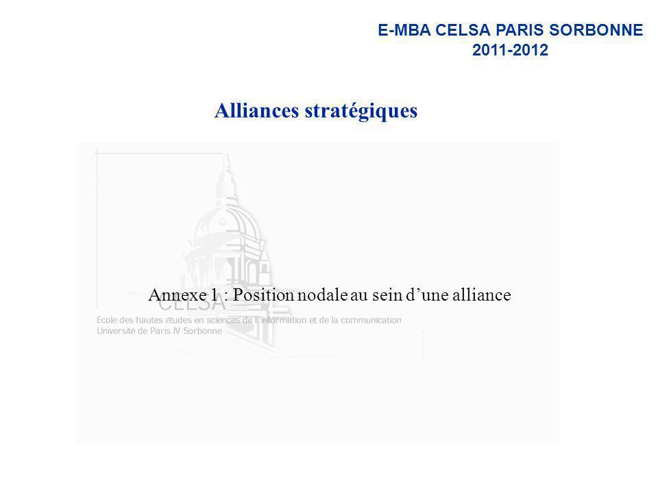 Alliances stratégiques