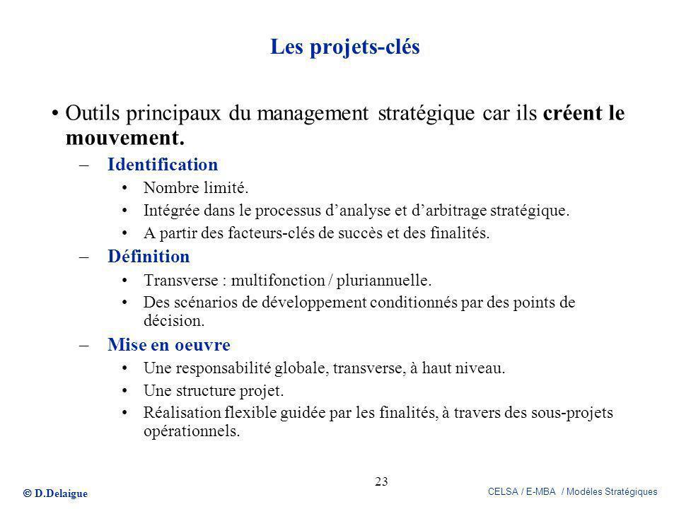 Les projets-clés Outils principaux du management stratégique car ils créent le mouvement. Identification.