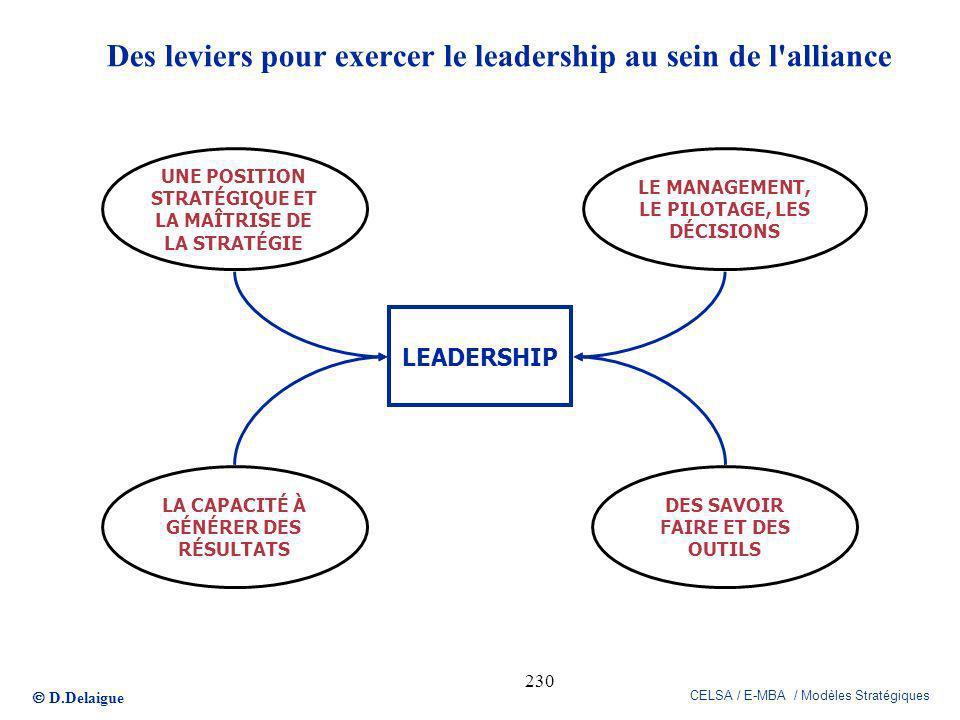 Des leviers pour exercer le leadership au sein de l alliance