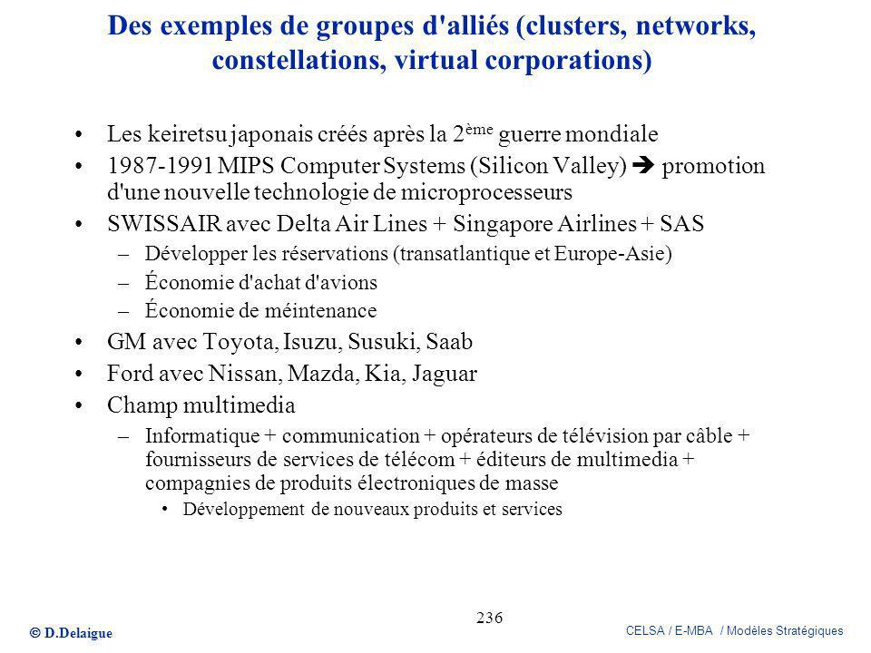 Des exemples de groupes d alliés (clusters, networks, constellations, virtual corporations)