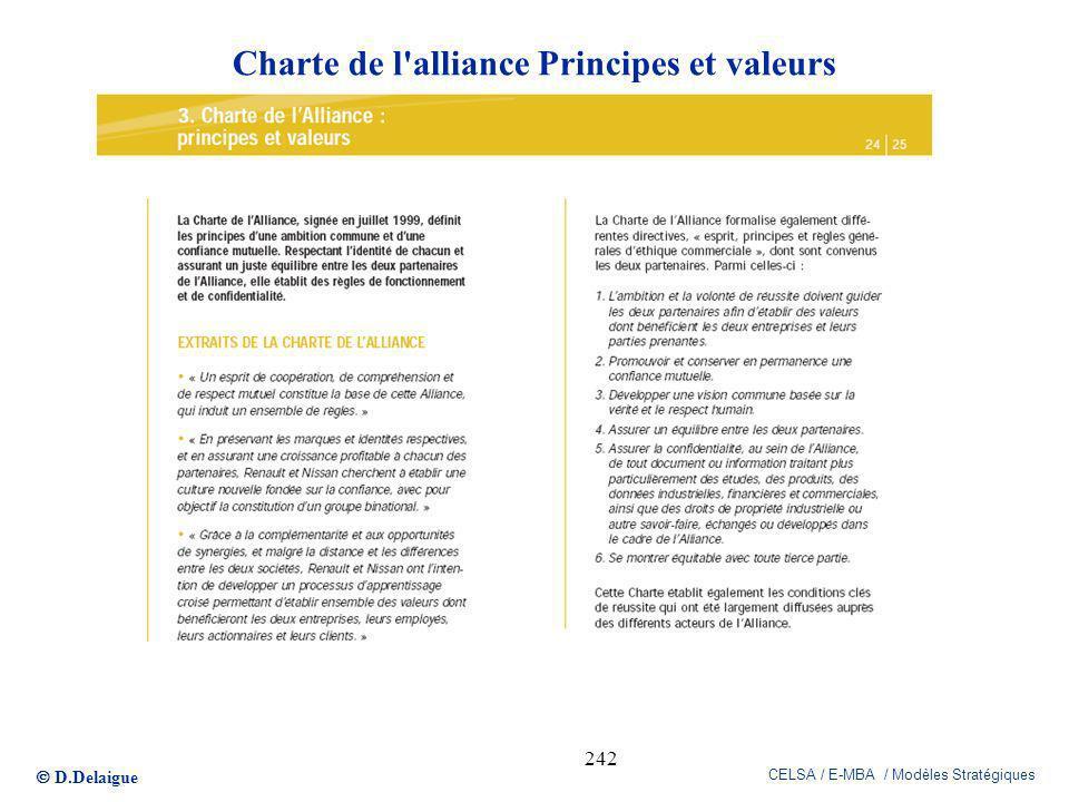 Charte de l alliance Principes et valeurs