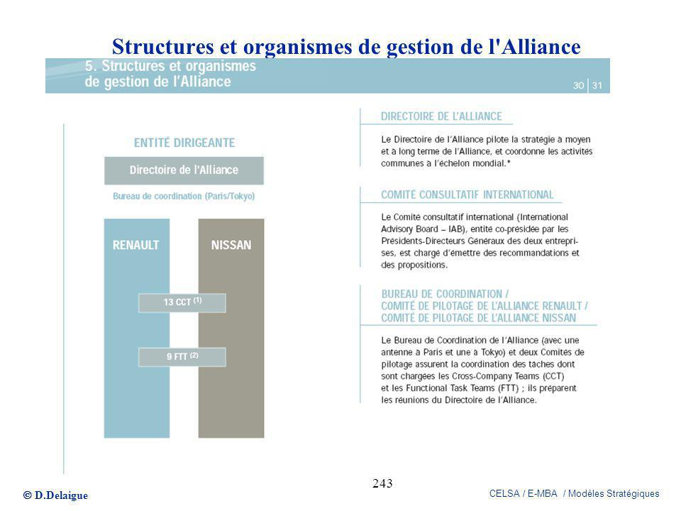 Structures et organismes de gestion de l Alliance