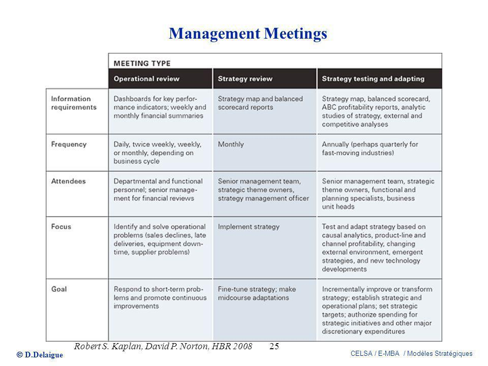 Management Meetings Robert S. Kaplan, David P. Norton, HBR 2008