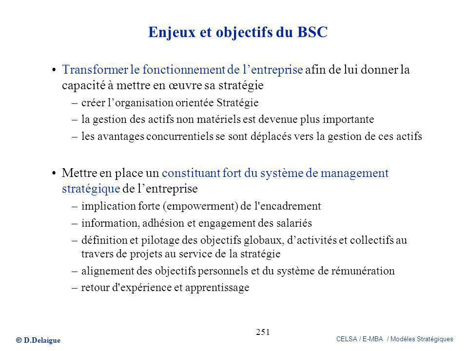 Enjeux et objectifs du BSC