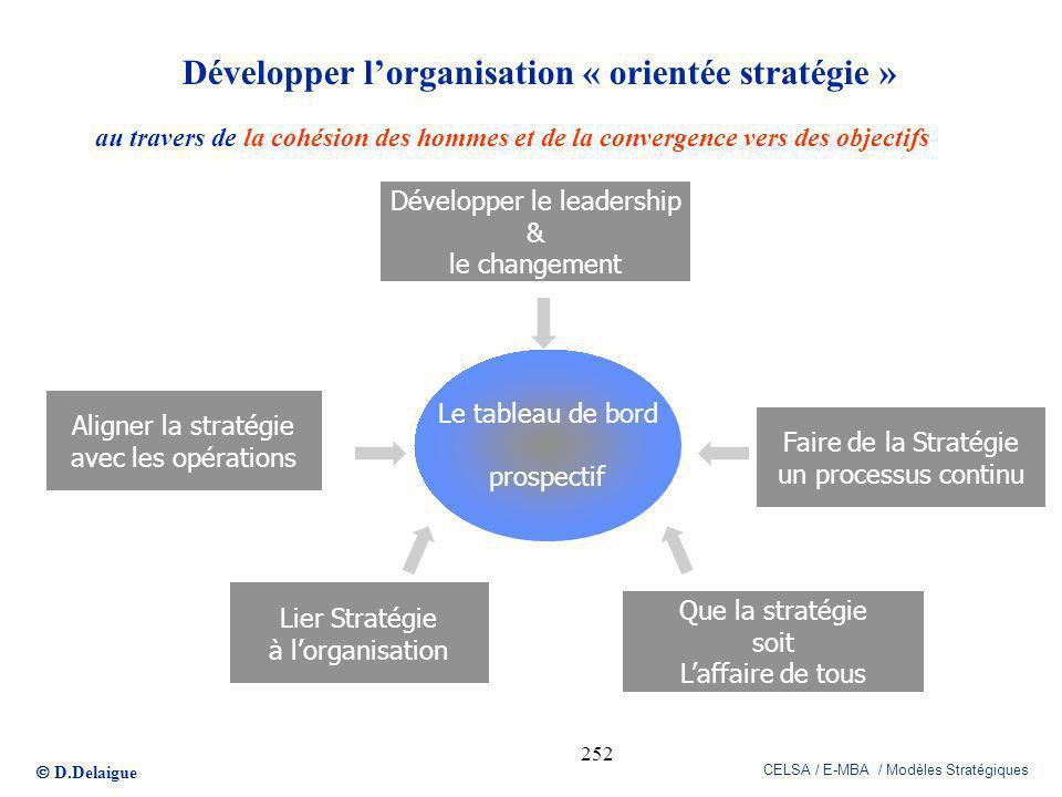 Développer l'organisation « orientée stratégie »