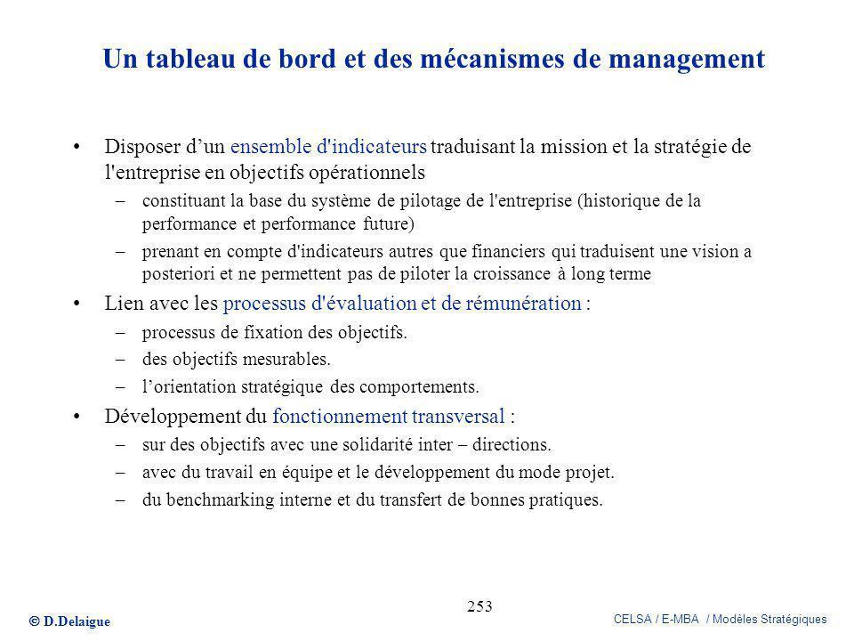 Un tableau de bord et des mécanismes de management