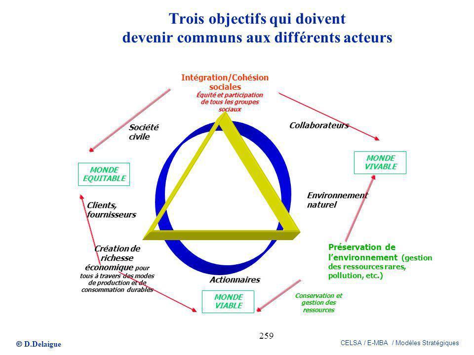 Trois objectifs qui doivent devenir communs aux différents acteurs