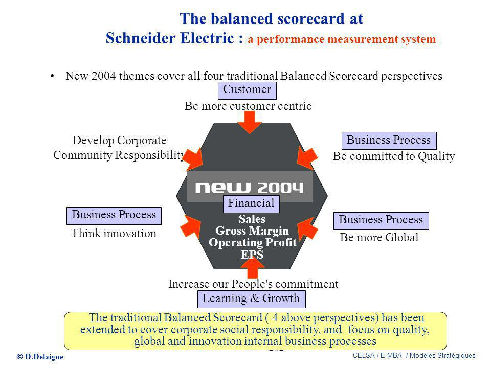 The balanced scorecard at Schneider Electric : a performance measurement system