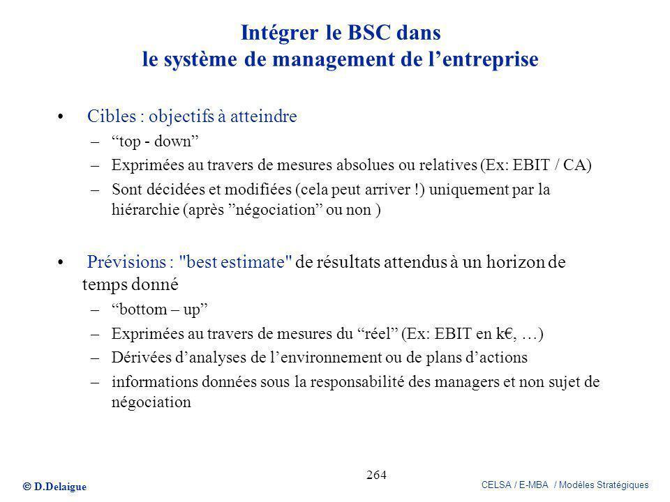 Intégrer le BSC dans le système de management de l'entreprise