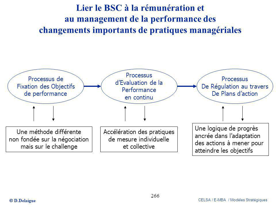 Lier le BSC à la rémunération et au management de la performance des changements importants de pratiques managériales