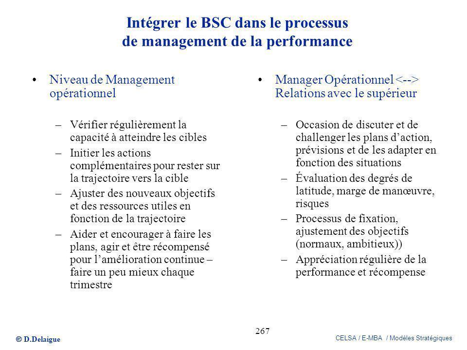 Intégrer le BSC dans le processus de management de la performance