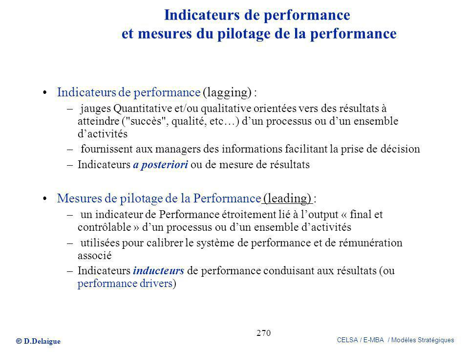 Indicateurs de performance et mesures du pilotage de la performance