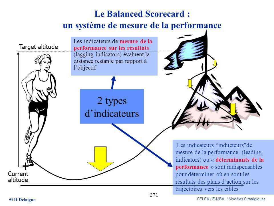 Le Balanced Scorecard : un système de mesure de la performance