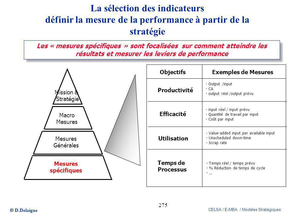La sélection des indicateurs définir la mesure de la performance à partir de la stratégie