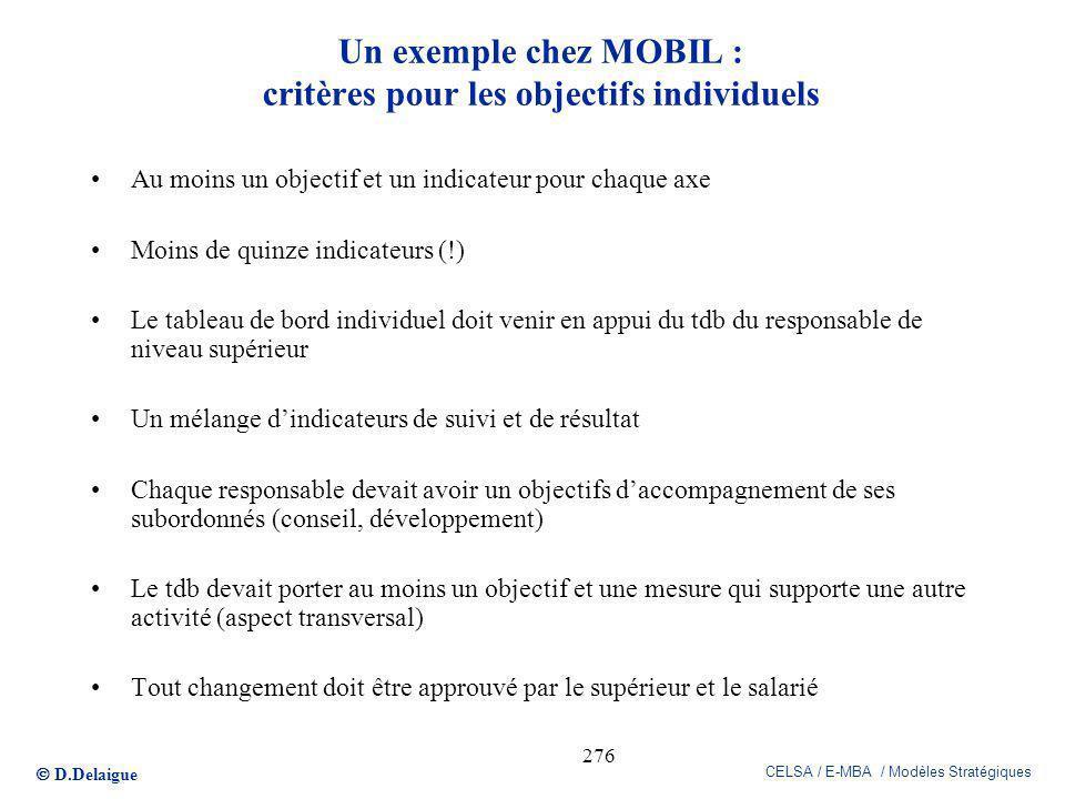 Un exemple chez MOBIL : critères pour les objectifs individuels