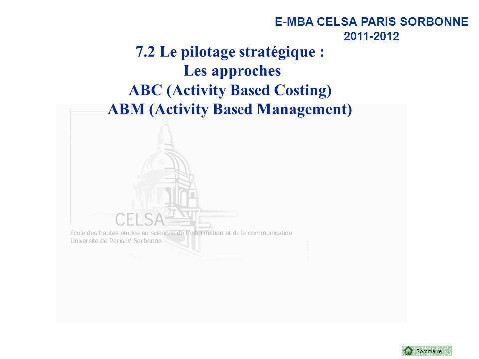 7.2 Le pilotage stratégique : Les approches ABC (Activity Based Costing) ABM (Activity Based Management)
