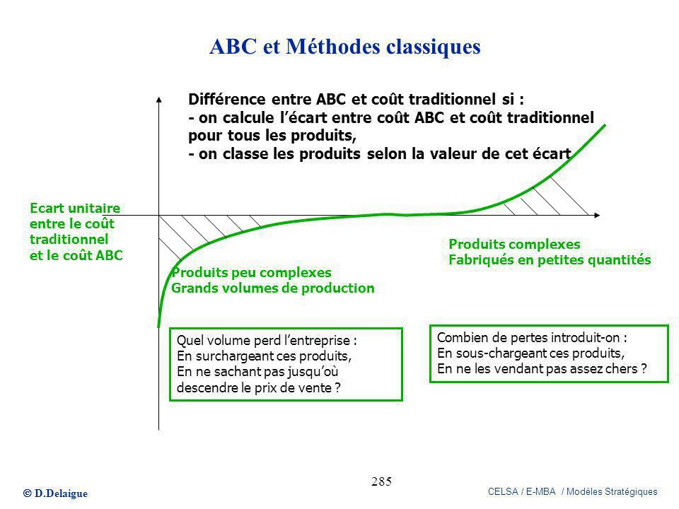 ABC et Méthodes classiques