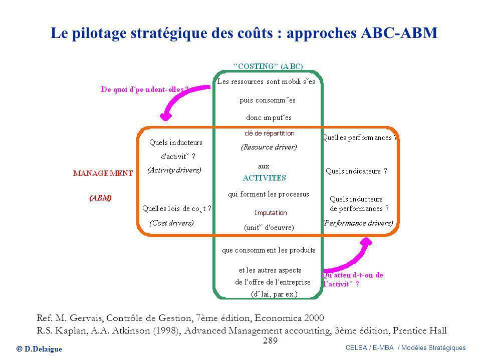 Le pilotage stratégique des coûts : approches ABC-ABM