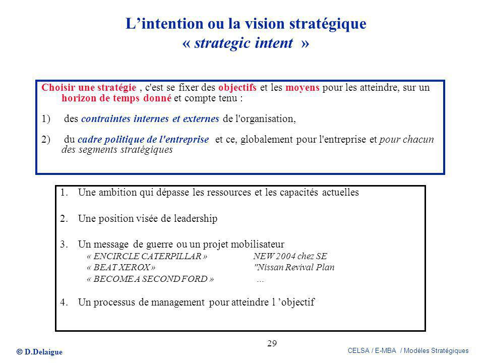 L'intention ou la vision stratégique « strategic intent »