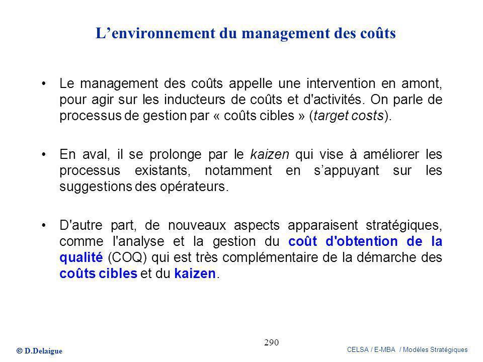 L'environnement du management des coûts