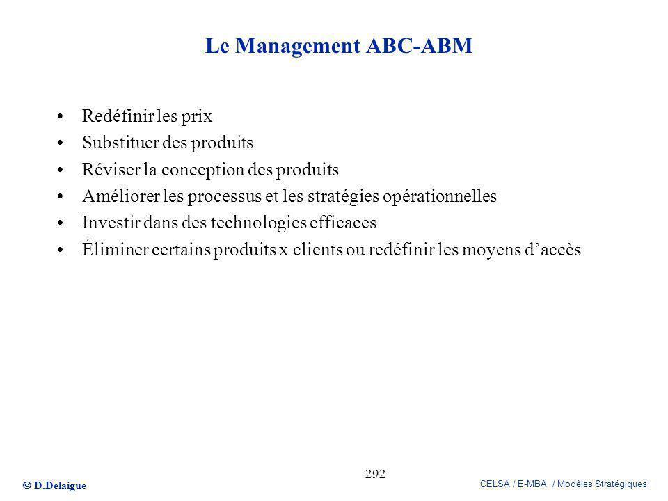 Le Management ABC-ABM Redéfinir les prix Substituer des produits