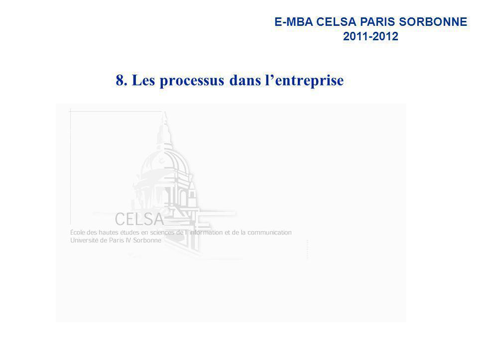 8. Les processus dans l'entreprise