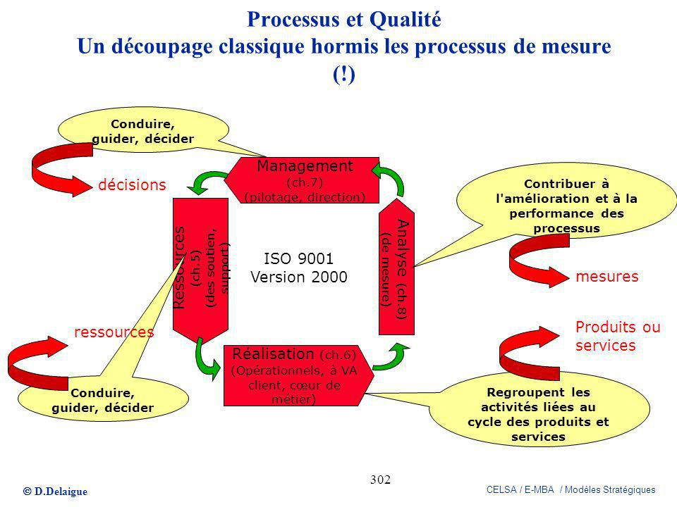 Processus et Qualité Un découpage classique hormis les processus de mesure (!)