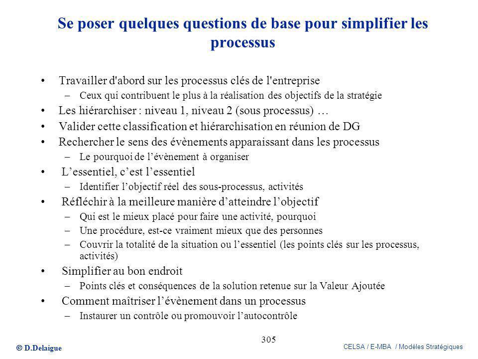 Se poser quelques questions de base pour simplifier les processus
