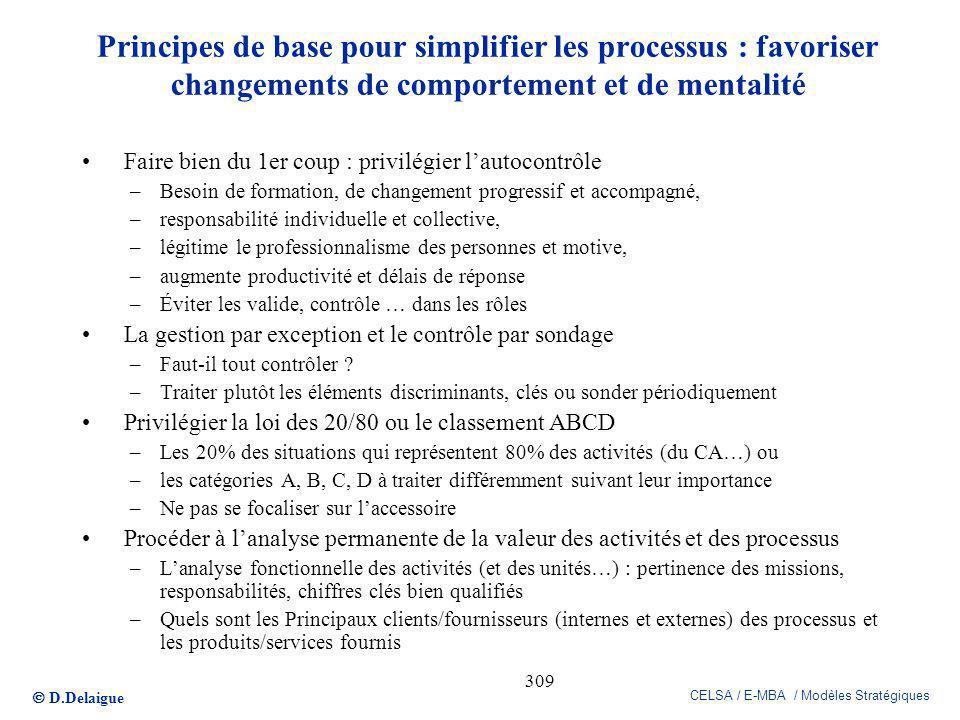 Principes de base pour simplifier les processus : favoriser changements de comportement et de mentalité