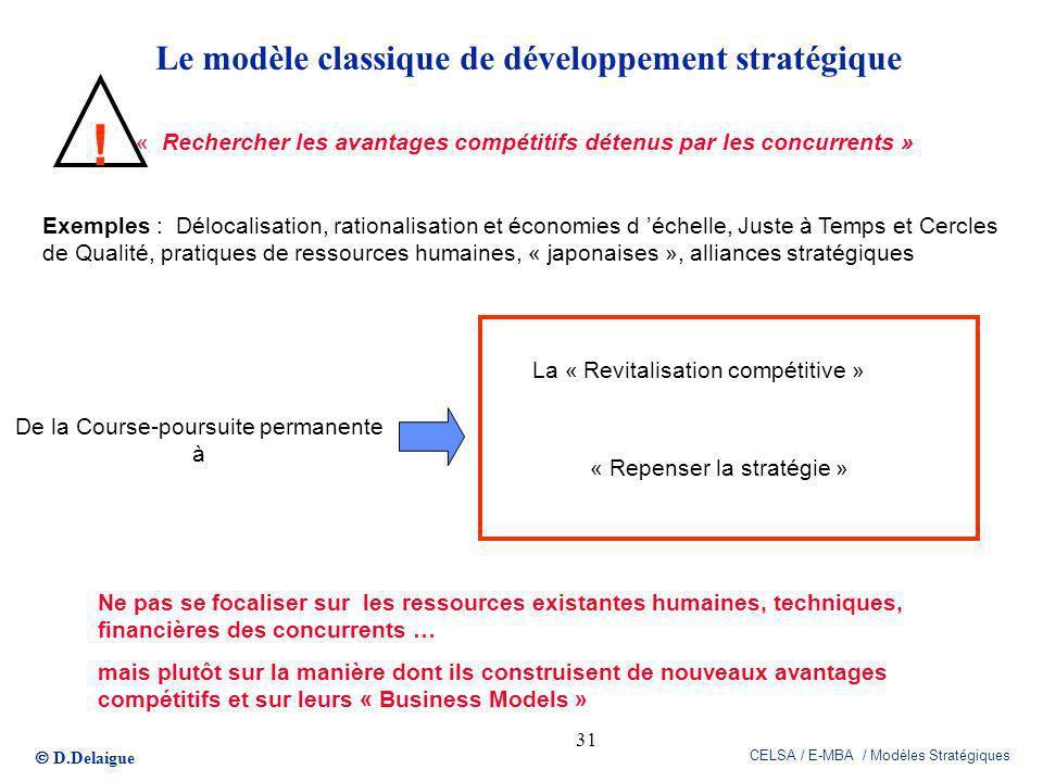 Le modèle classique de développement stratégique