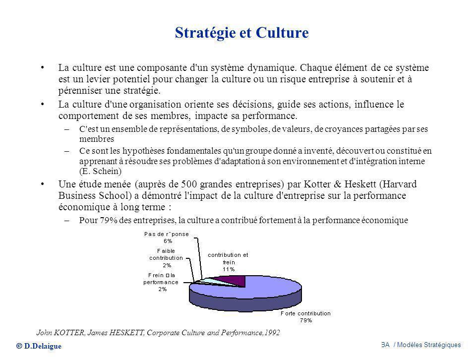 Stratégie et Culture