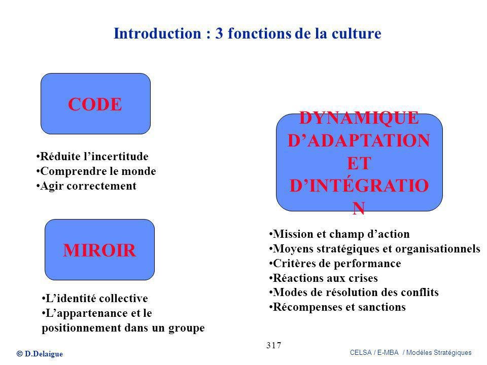 Introduction : 3 fonctions de la culture