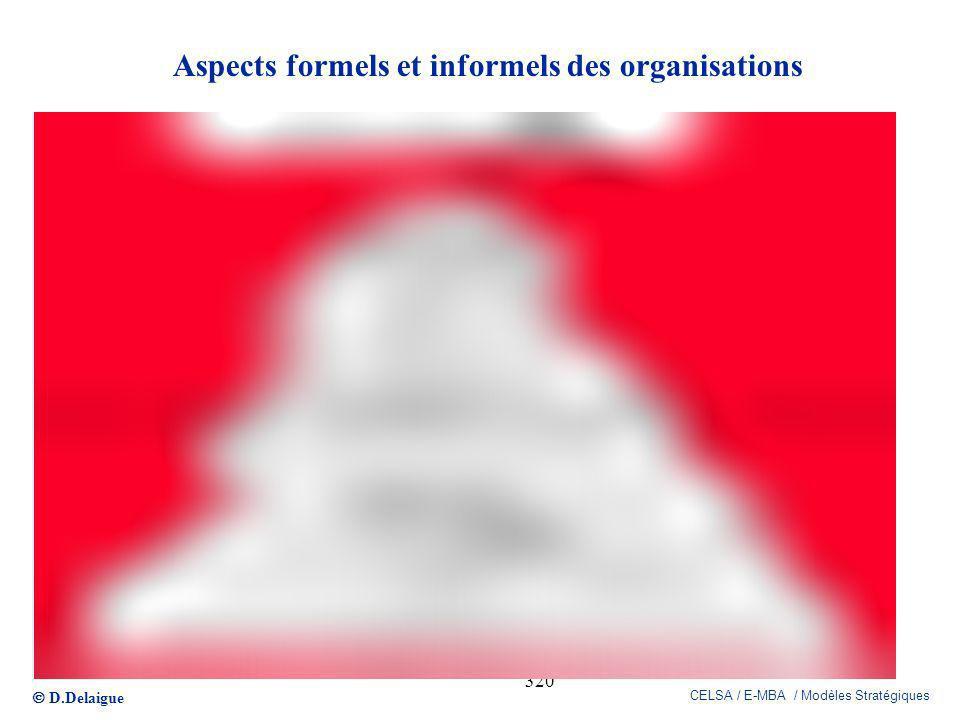 Aspects formels et informels des organisations