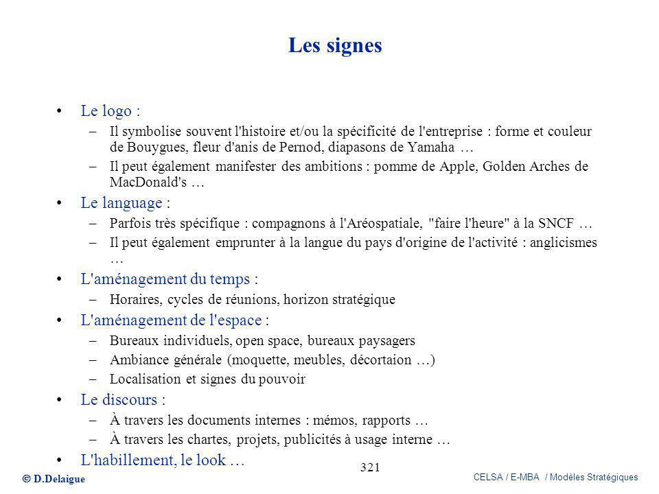 Les signes Le logo : Le language : L aménagement du temps :