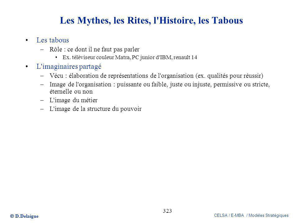 Les Mythes, les Rites, l Histoire, les Tabous