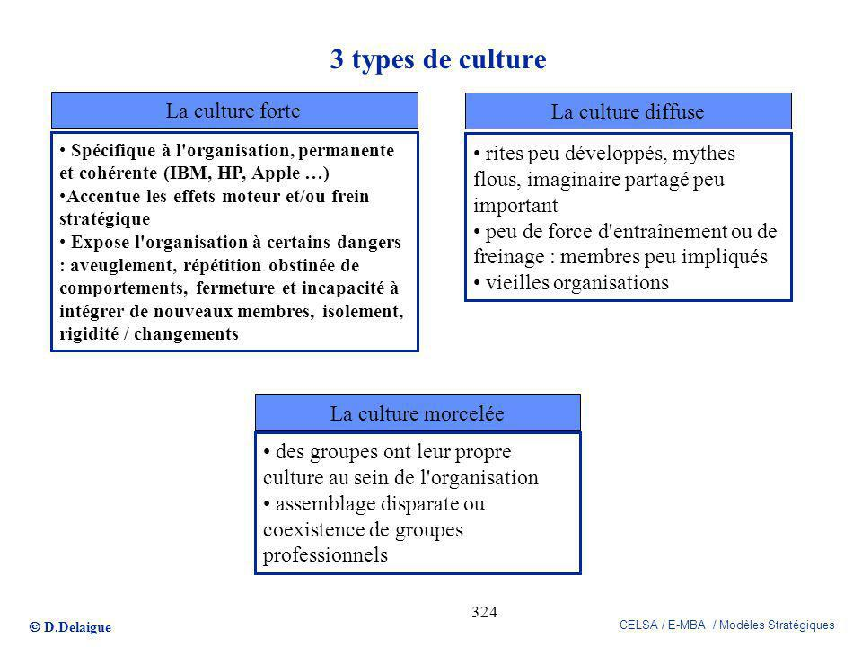 3 types de culture La culture forte La culture diffuse