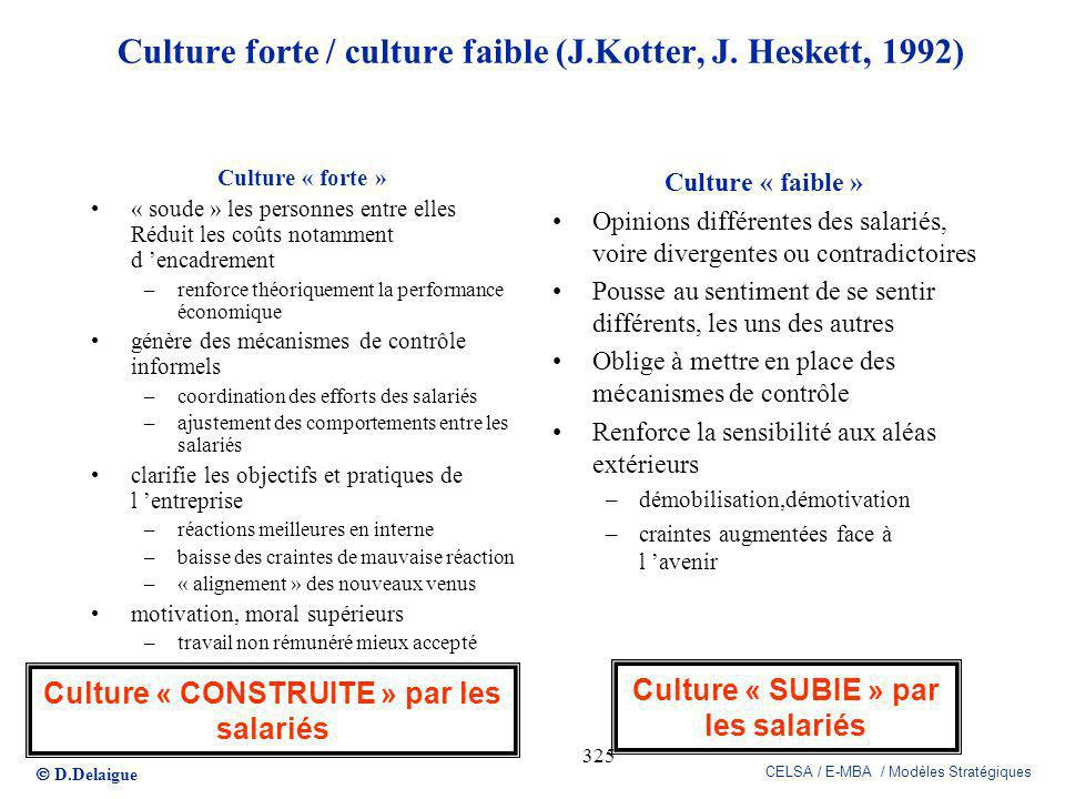 Culture forte / culture faible (J.Kotter, J. Heskett, 1992)