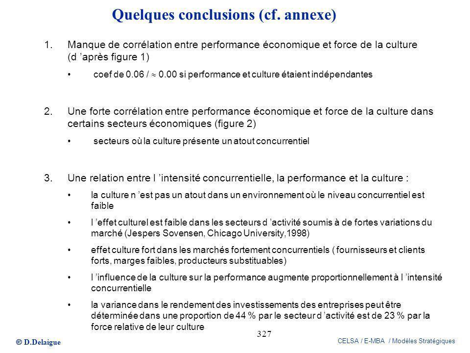 Quelques conclusions (cf. annexe)