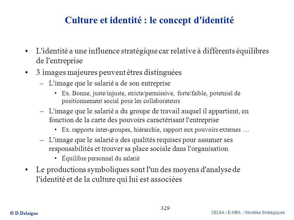 Culture et identité : le concept d identité