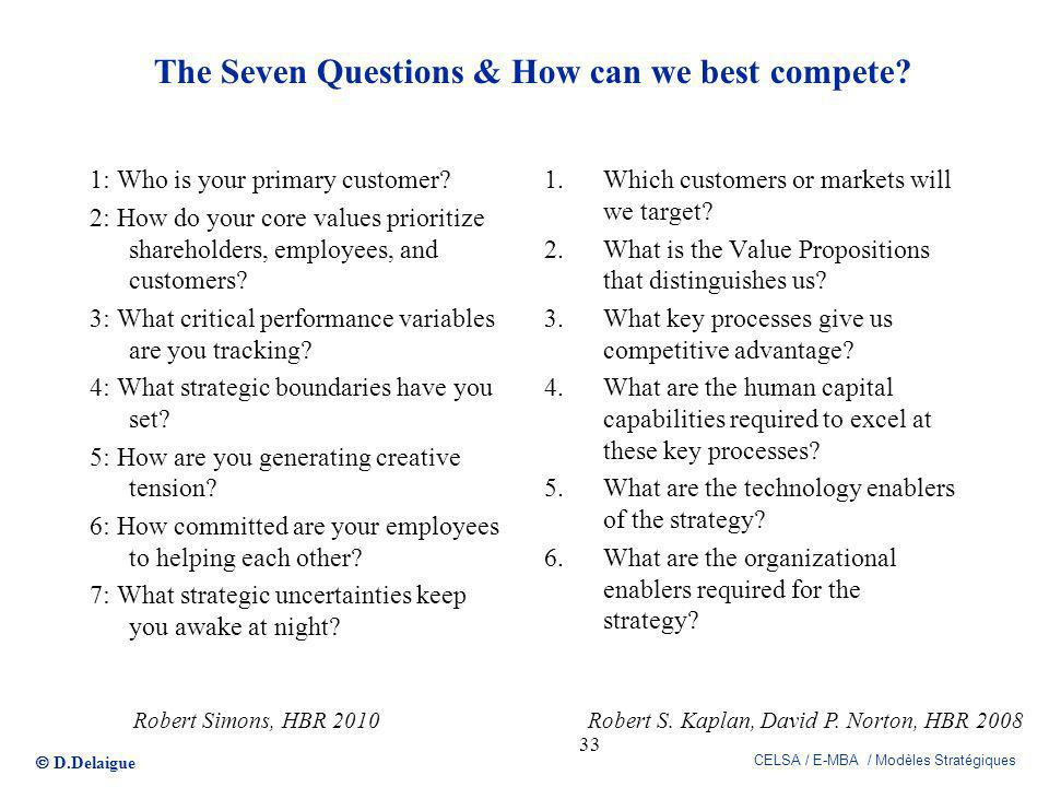 The Seven Questions & How can we best compete
