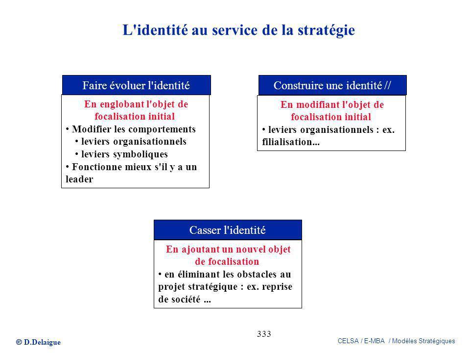 L identité au service de la stratégie