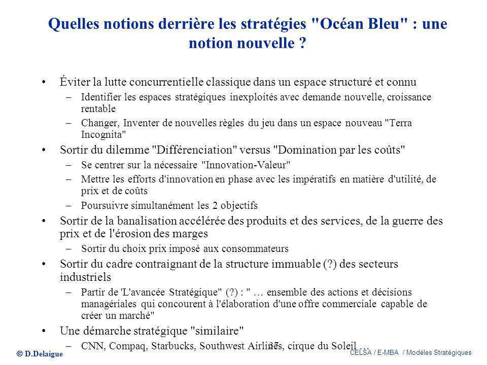 Quelles notions derrière les stratégies Océan Bleu : une notion nouvelle