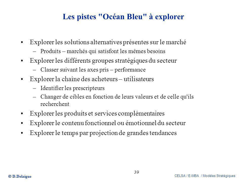 Les pistes Océan Bleu à explorer