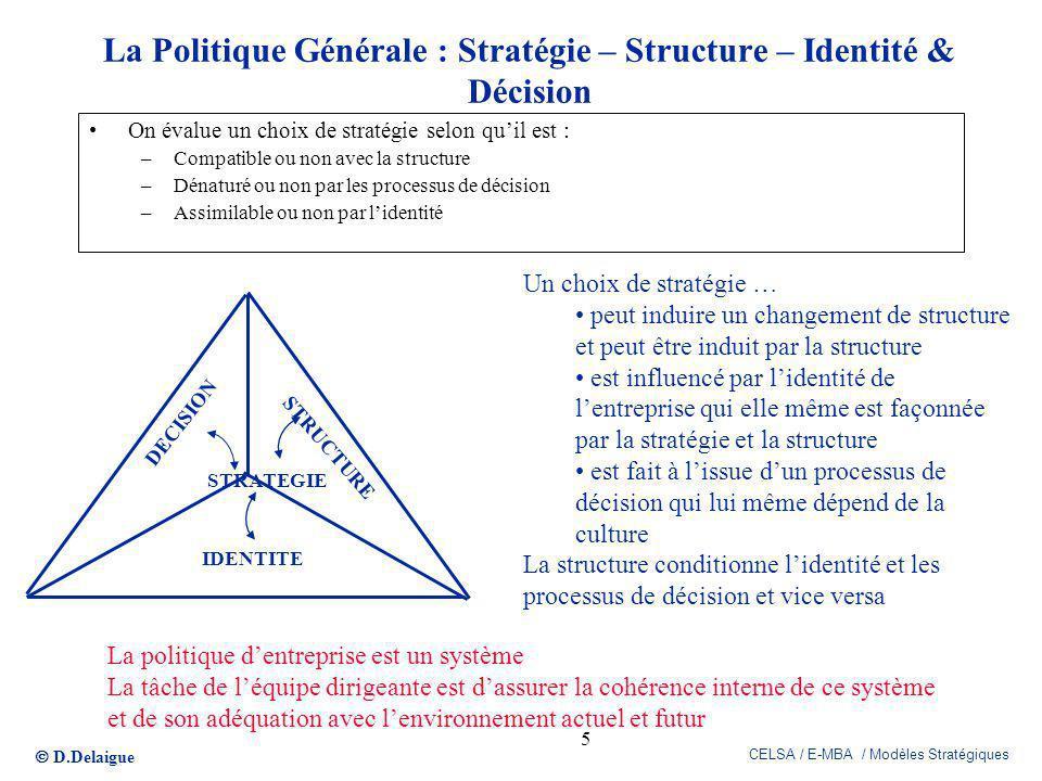 La Politique Générale : Stratégie – Structure – Identité & Décision