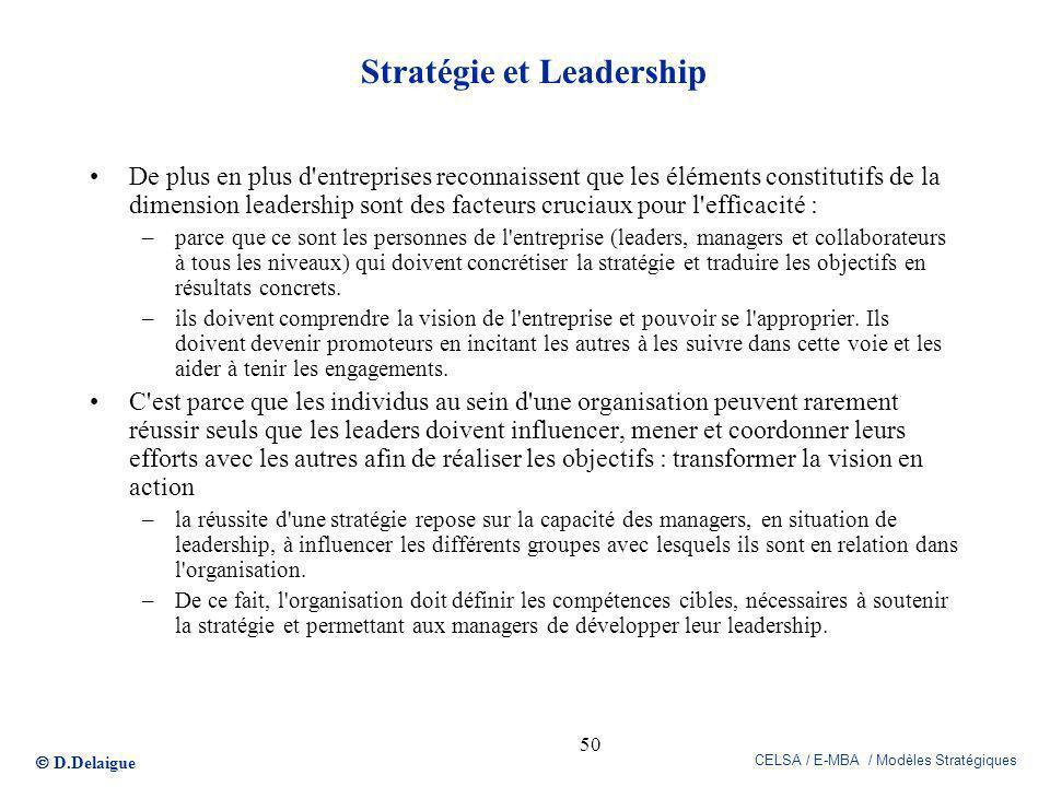 Stratégie et Leadership