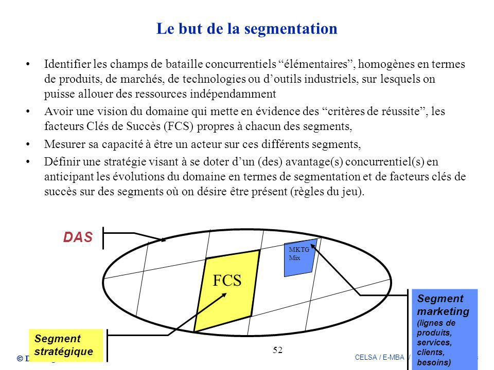 Le but de la segmentation